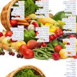 أسعار اللحوم والخضراوات والفاكهة بالمحافظات